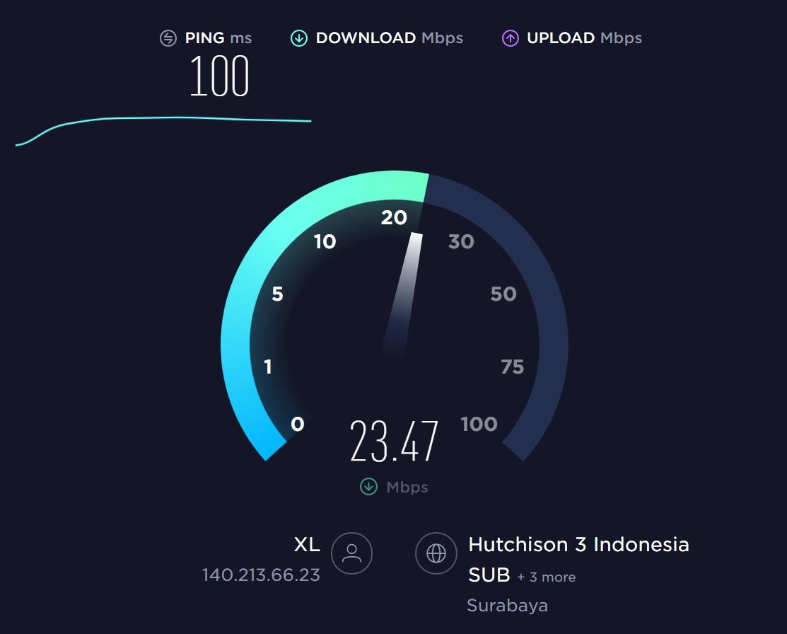 Berapa kecepatan saya?(RadarBatas.com